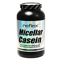 Micellar Casein Facts and Information